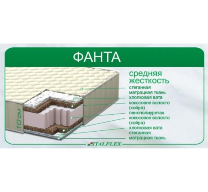 """Дитячий матрац """"Фанта"""" 15 см, Italflex"""