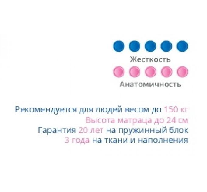 Матрас Артур Сонлайн