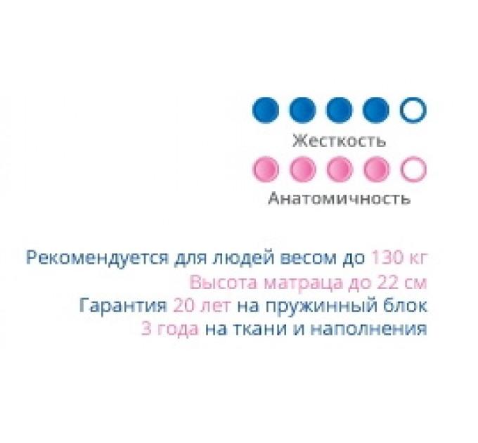 Матрац Шарлотта Сонлайн